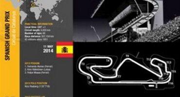 Renault F1, Rémi Taffin fa un'analisi del prossimo Gran premio di Spagna