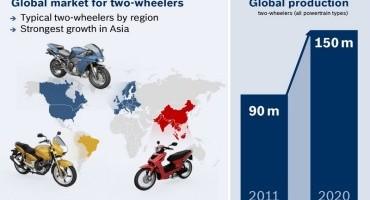 Da Bosch sistemi innovativi per il mondo delle due ruote