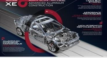 Jaguar XE, l'unica con strutura composta al 75% da alluminio leggero, consumi da record