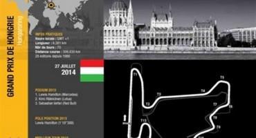 Rémi Taffin, Direttore Attività in Pista di Renault Sport F1 ci svela i segreti del tracciato dell' Hungaroring
