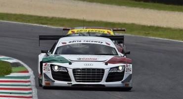 ACI Sport, domani la conclusione del weekend di gare al Mugello Circuit