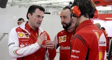 Il Telemetrista, le analisi di Andrea Benvenuti, Responsabile Gestione Prodotto Elettronica della Scuderia Ferrari