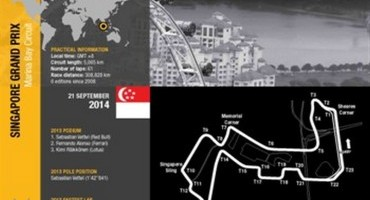 Formula1, Singapore: le analisi di Rémi Taffin, Direttore Prestazioni in Pista di Renault Sport F1