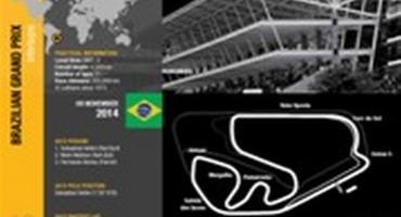 Formula1, Interlagos: Rémi Taffin, responsabile delle operazioni in pista di Renault Sport F1, ci svela i segreti del tracciato