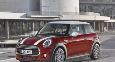 """Best Cars 2015"": MINI scoops victories in two vehicle classes"