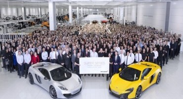 The Groundbreaking McLaren super series continues to break records