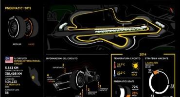 Pirelli, Formula 1: anteprima del Gran Premio della Malesia (Sepang), 26-29 marzo 2015