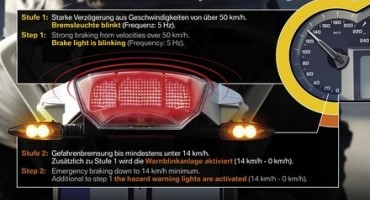 BMW Motorrad introduces dynamic brake light