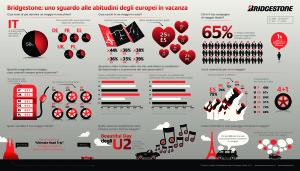 Bridgestone_infografica-page-0