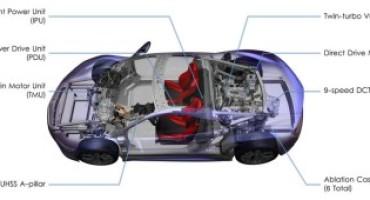 Nuova Honda NSX, l'icona è tornata, più tecnologica che mai
