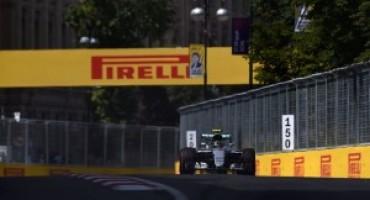 Pirelli – Formula 1 – GP di Baku – Il punto sulle qualifiche