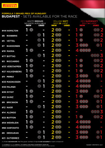 8582_11-Hungary-Sets-Available-for-the-race