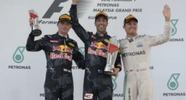 Pirelli – Formula 1, GP Malesia: Daniel Ricciardo Vince con una strategia a due soste