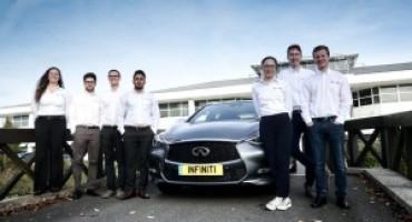 Infiniti Engineering Academy, carriera da sogno in Formula 1 per i sette vincitori dell'edizione 2016