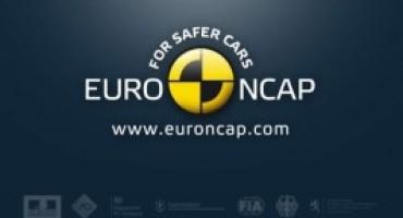 EuroNCAP, il Crash-Test compie vent'anni
