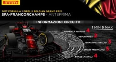 Pirelli – Formula 1: il punto sul prossimo Gran Premio del Belgio