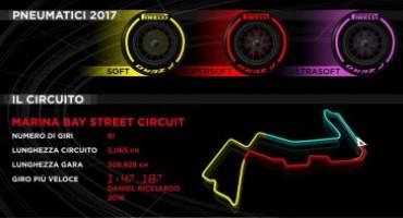 Pirelli – Formula1, l'anteprima del GP di Singapore