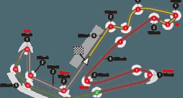 MotoGP, Misano: sfida a tre!