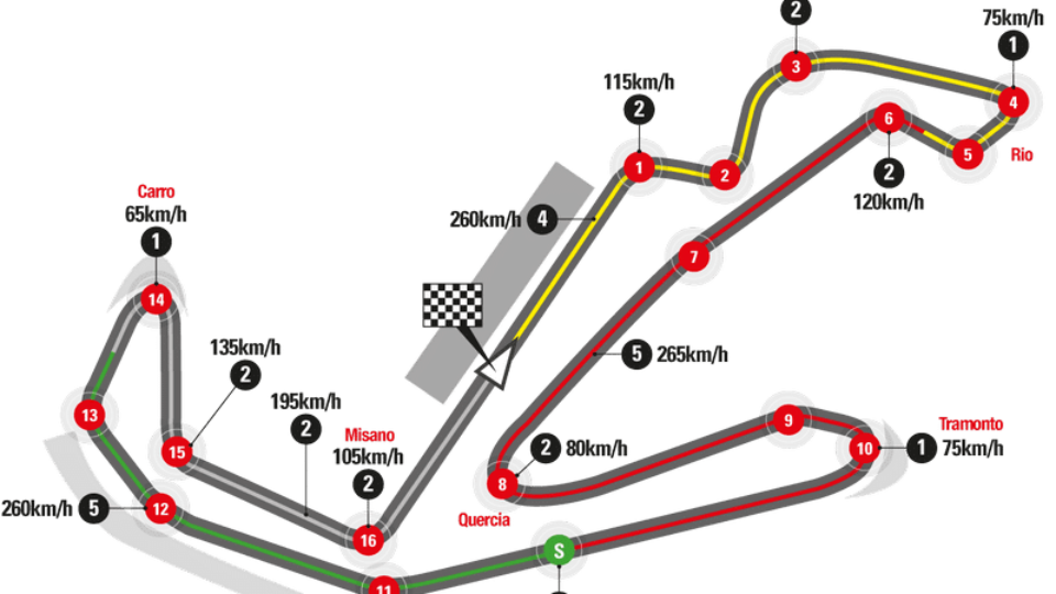 Misano.png