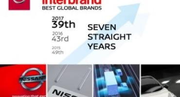 Nissan si conferma tra i principali marchi al mondo