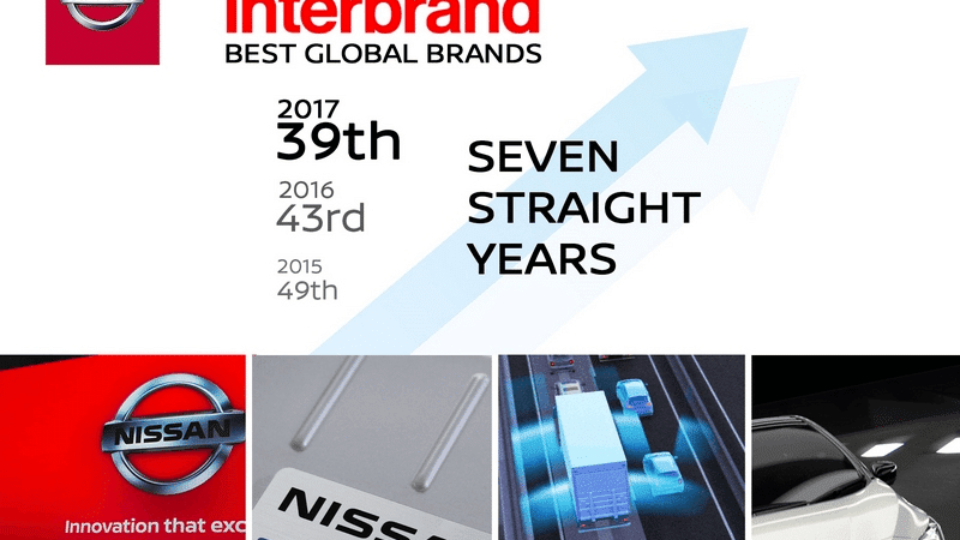 Nissan-Interbrand-1.png