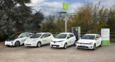 Progetto EVA+: Enel installa 30 punti di ricarica Fast Recharge Plus lungo la tratta Roma-Milano