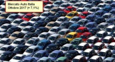 ANFIA – Mercato Auto Italia, ad Ottobre la crescita è del 7,1%