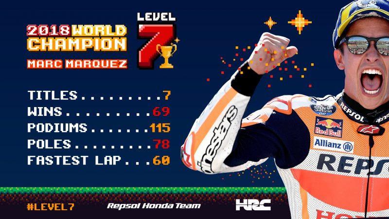 MotoGP, Marquez vince a Motegi ed è Campione del Mondo