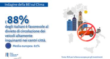 Ambiente, l'indagine della BEI sul divieto di circolazione dei veicoli inquinanti nei centri urbani